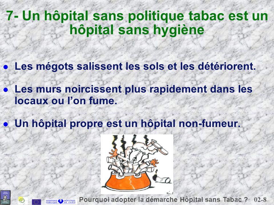 7- Un hôpital sans politique tabac est un hôpital sans hygiène