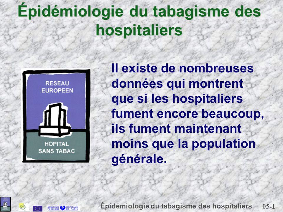 Épidémiologie du tabagisme des hospitaliers