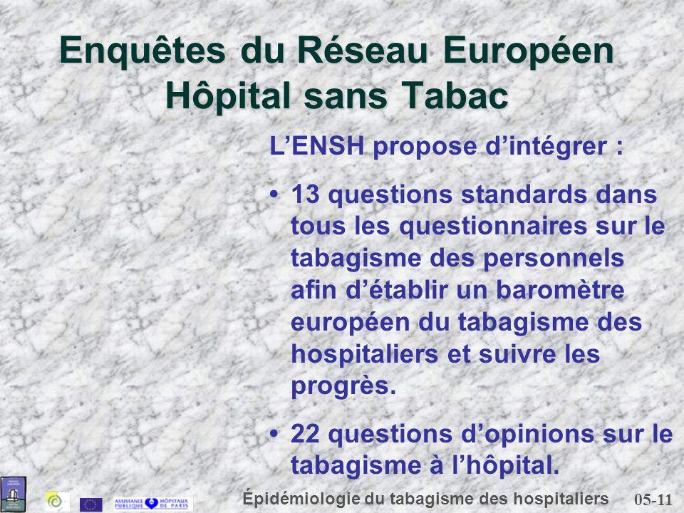 Enquêtes du Réseau Européen Hôpital sans Tabac