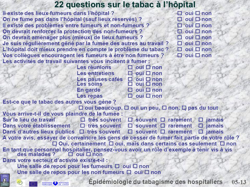 22 questions sur le tabac à l'hôpital