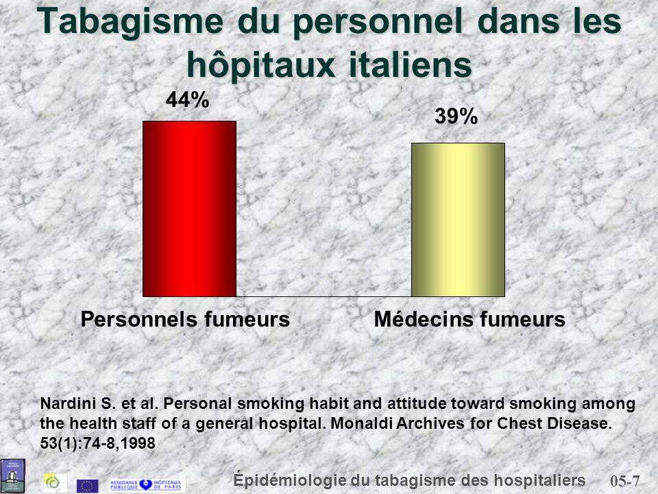 Tabagisme du personnel dans les hôpitaux italiens