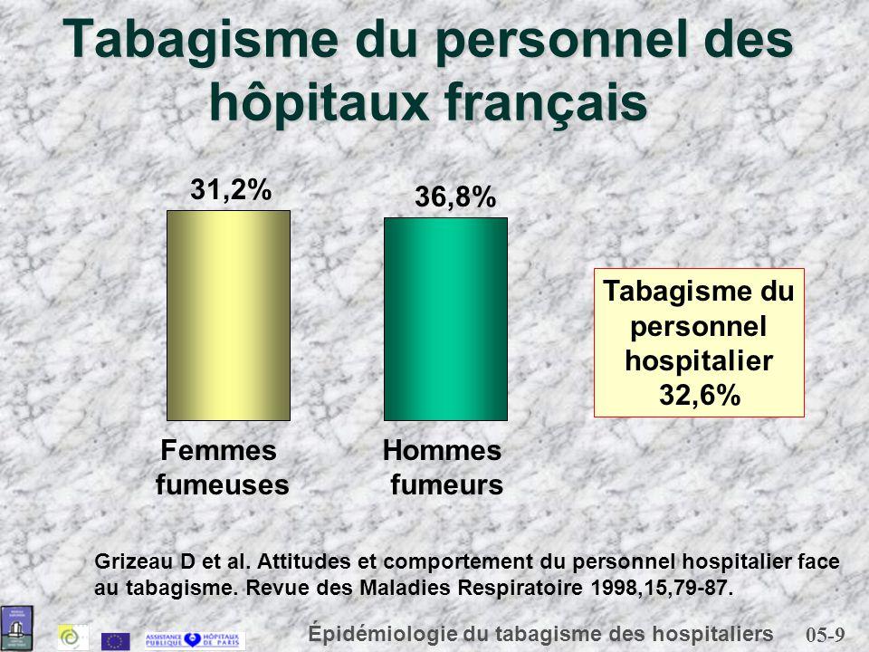 Tabagisme du personnel des hôpitaux français