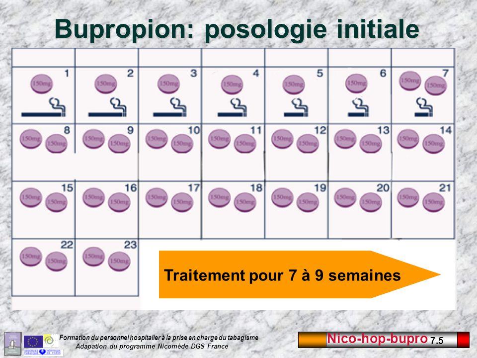 Bupropion: posologie initiale