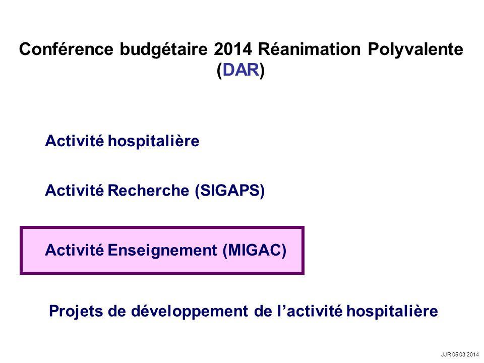 Conférence budgétaire 2014 Réanimation Polyvalente (DAR)