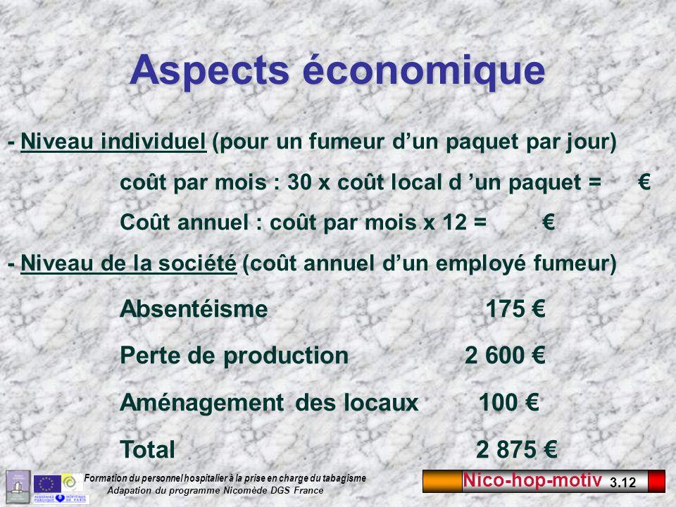 Aspects économique Absentéisme 175 € Perte de production 2 600 €