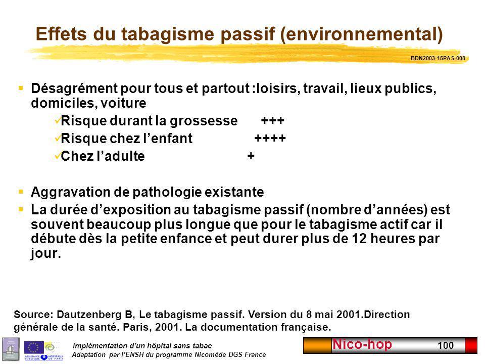 Effets du tabagisme passif (environnemental)