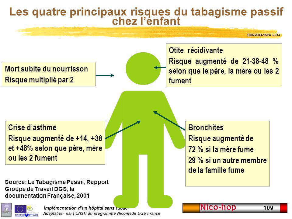 Les quatre principaux risques du tabagisme passif chez l'enfant
