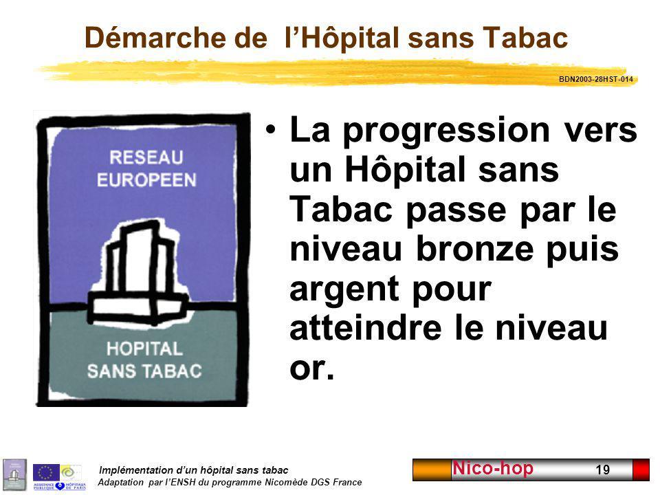 Démarche de l'Hôpital sans Tabac