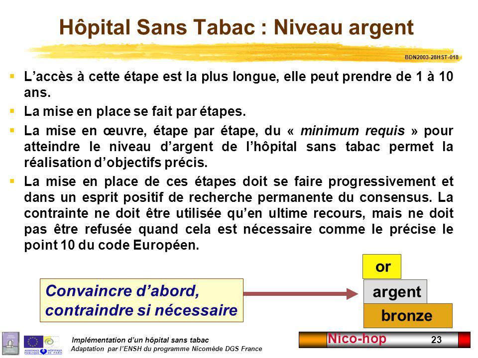 Hôpital Sans Tabac : Niveau argent