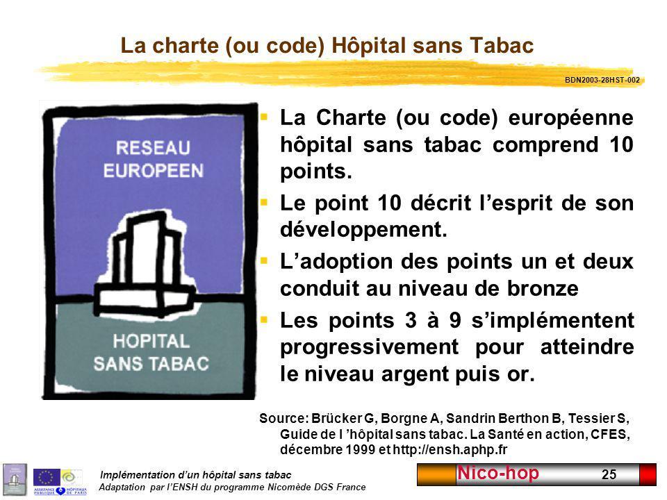 La charte (ou code) Hôpital sans Tabac