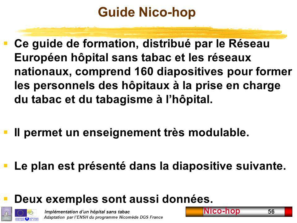 Guide Nico-hop