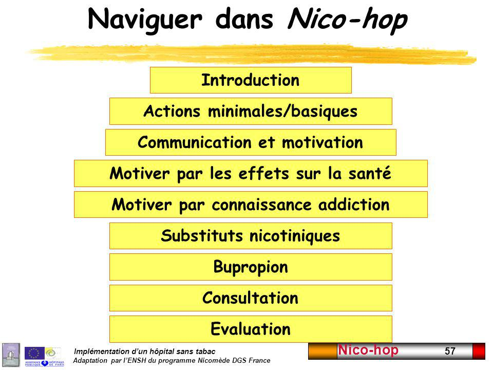 Naviguer dans Nico-hop