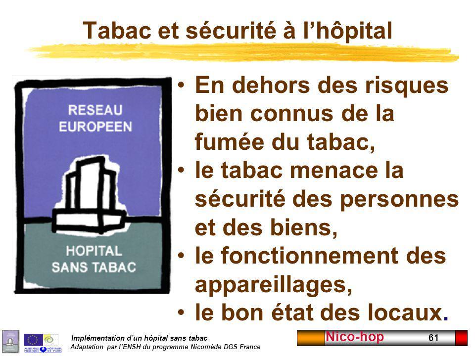 Tabac et sécurité à l'hôpital