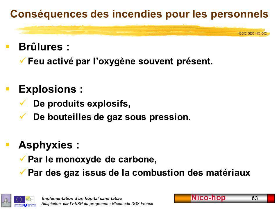 Conséquences des incendies pour les personnels