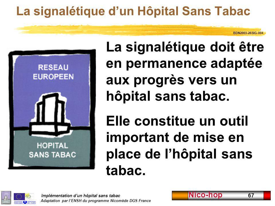 La signalétique d'un Hôpital Sans Tabac