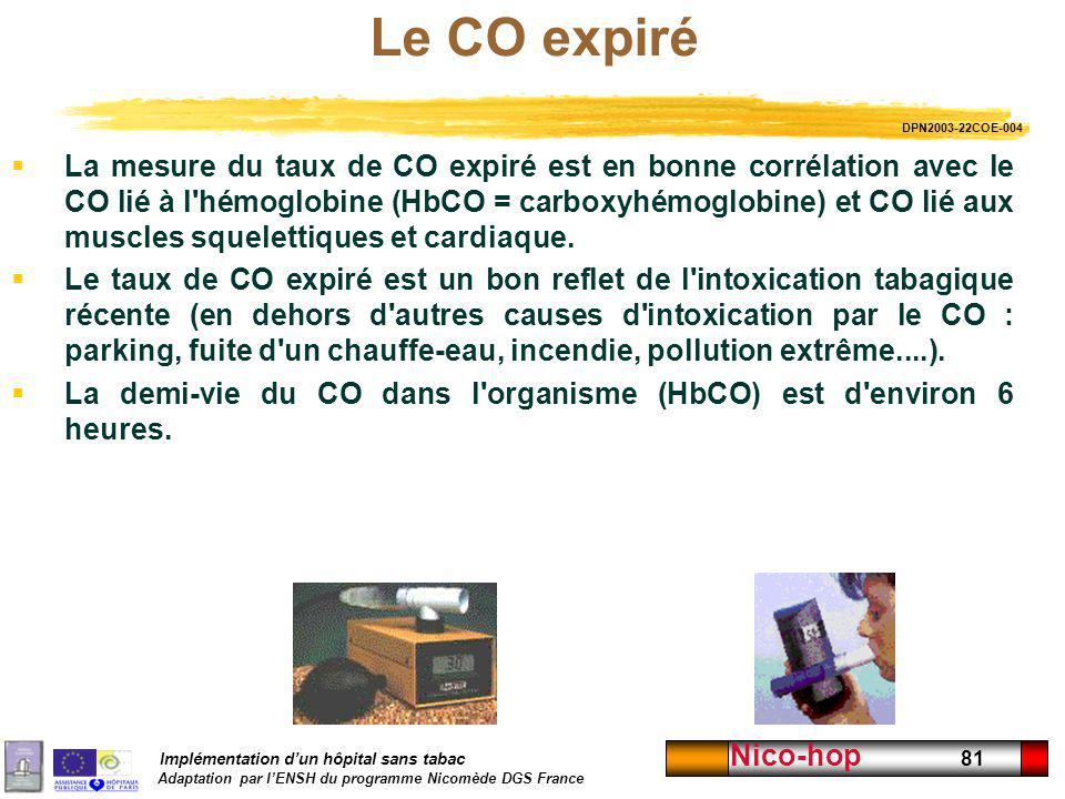 Le CO expiré DPN2003-22COE-004.