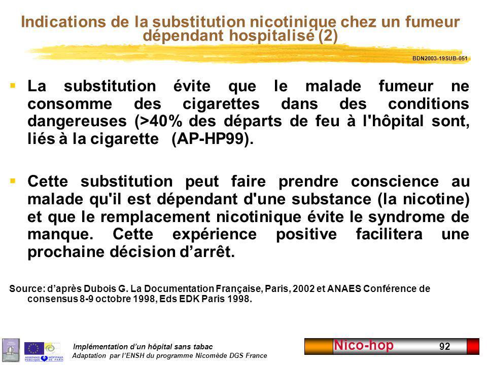 Indications de la substitution nicotinique chez un fumeur dépendant hospitalisé (2)