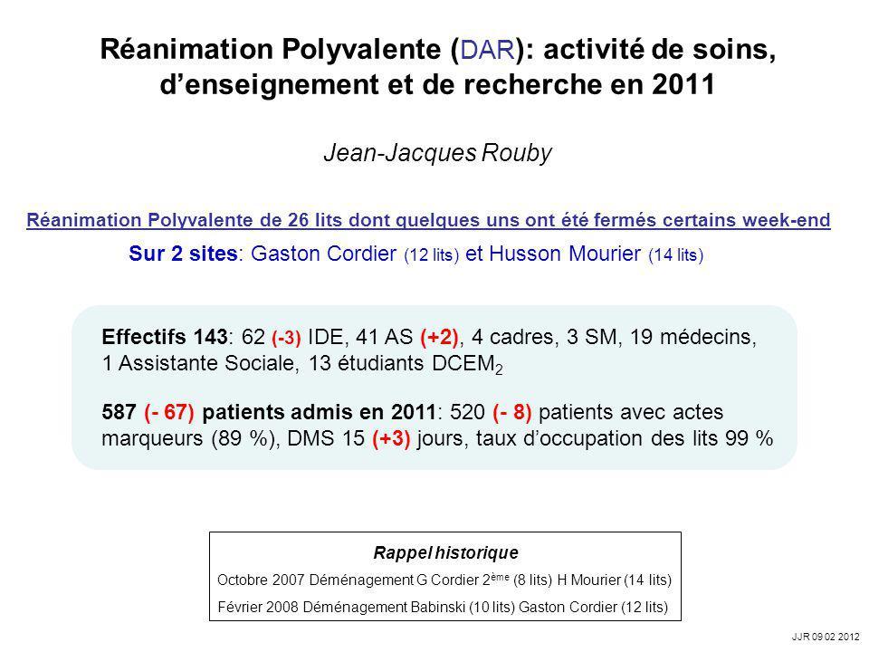 Réanimation Polyvalente (DAR): activité de soins, d'enseignement et de recherche en 2011 Jean-Jacques Rouby