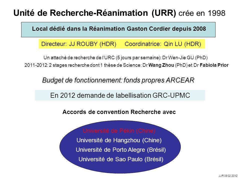 Unité de Recherche-Réanimation (URR) crée en 1998