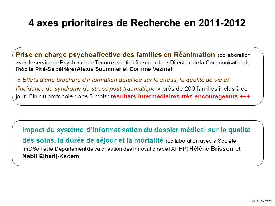 4 axes prioritaires de Recherche en 2011-2012