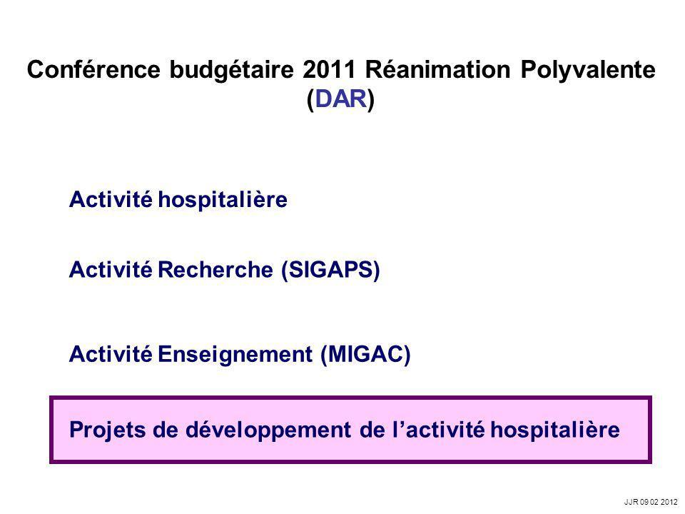 Conférence budgétaire 2011 Réanimation Polyvalente (DAR)