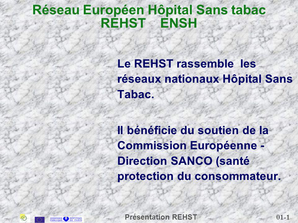 Réseau Européen Hôpital Sans tabac REHST ENSH