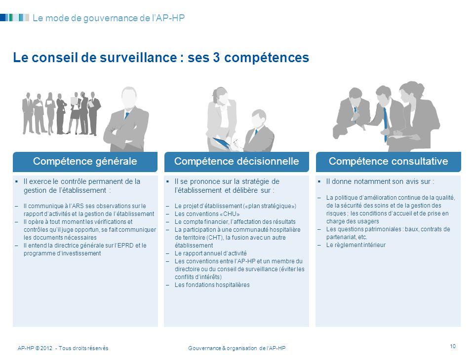 Le conseil de surveillance : ses 3 compétences