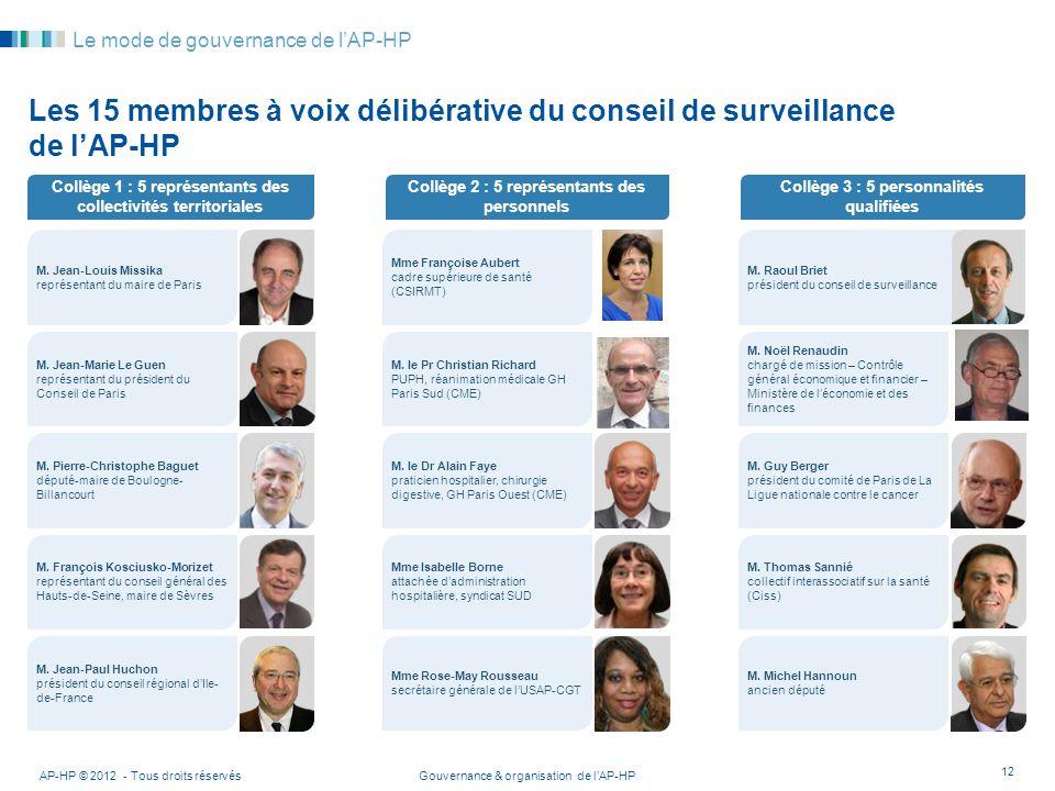 Le mode de gouvernance de l'AP-HP