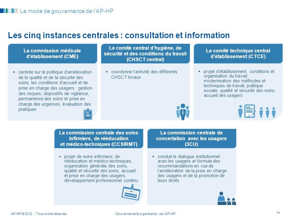 Les cinq instances centrales : consultation et information