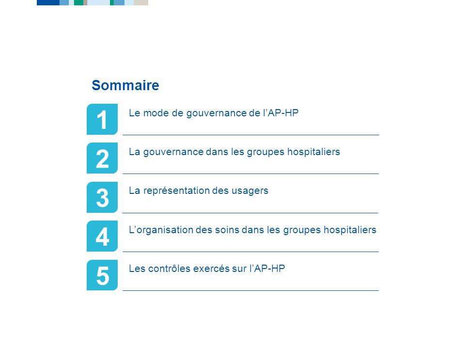 1 2 3 4 5 Sommaire Le mode de gouvernance de l'AP-HP