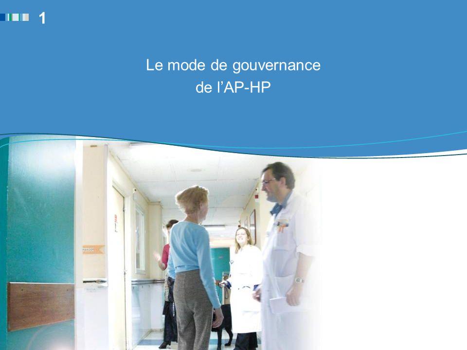 1 Le mode de gouvernance de l'AP-HP