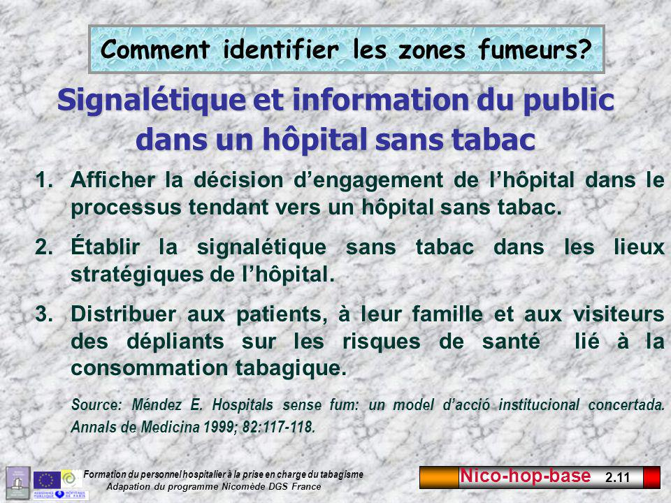Signalétique et information du public dans un hôpital sans tabac
