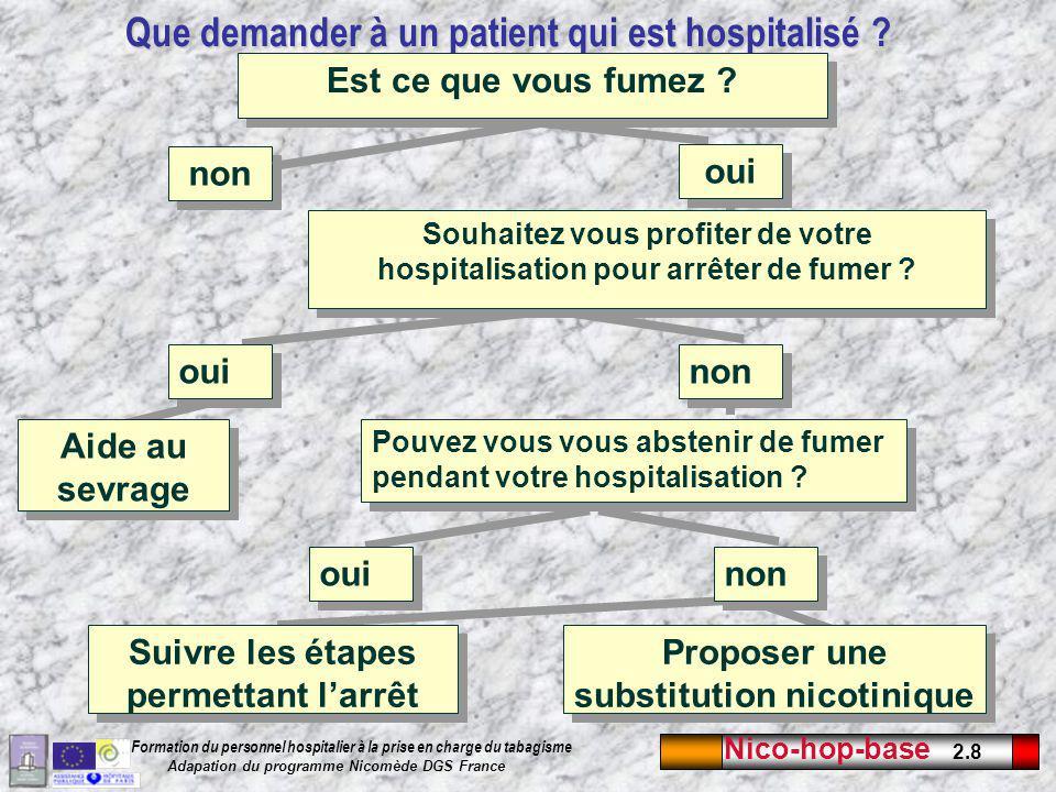 Que demander à un patient qui est hospitalisé