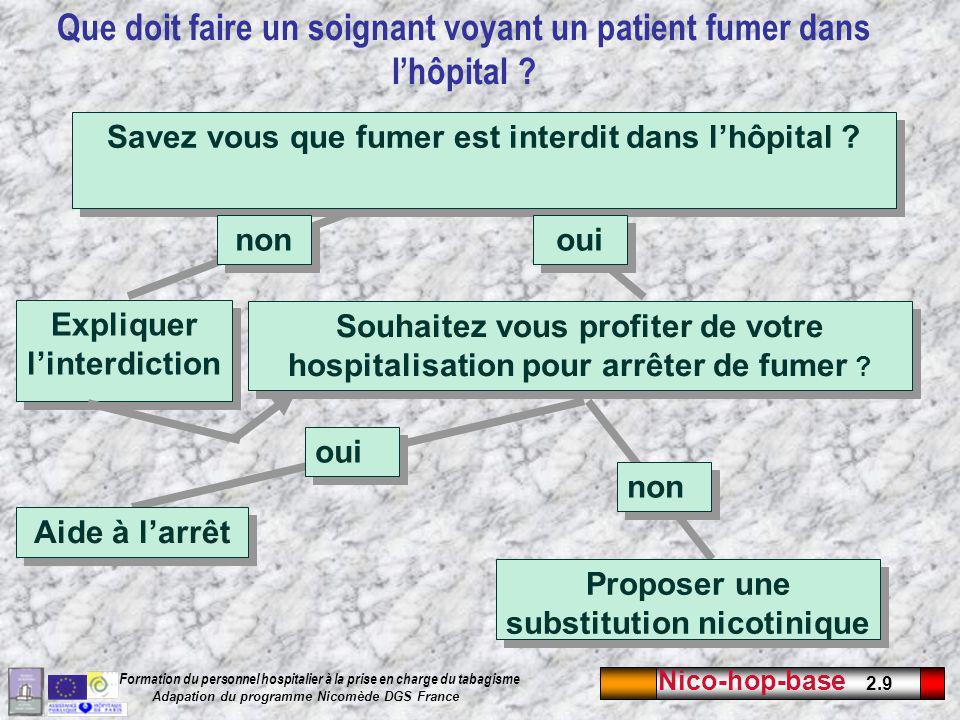 Que doit faire un soignant voyant un patient fumer dans l'hôpital