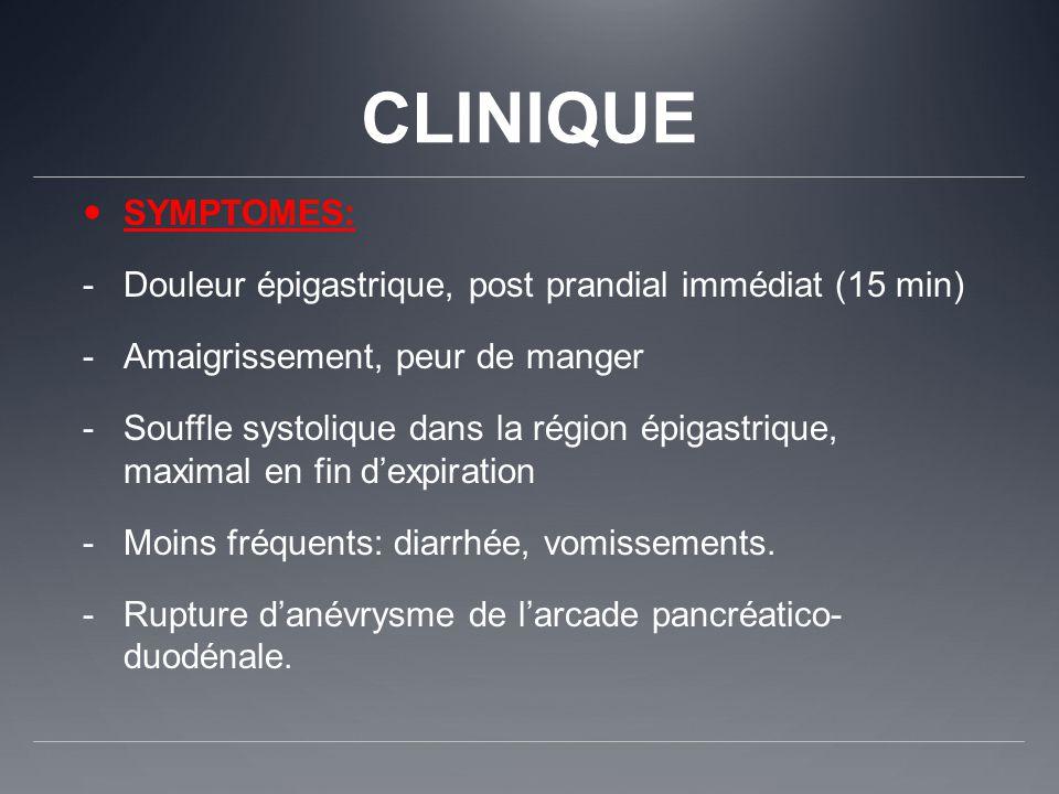 CLINIQUE SYMPTOMES: Douleur épigastrique, post prandial immédiat (15 min) Amaigrissement, peur de manger.