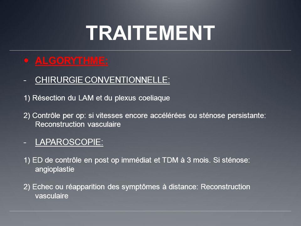 TRAITEMENT ALGORYTHME: CHIRURGIE CONVENTIONNELLE: LAPAROSCOPIE: