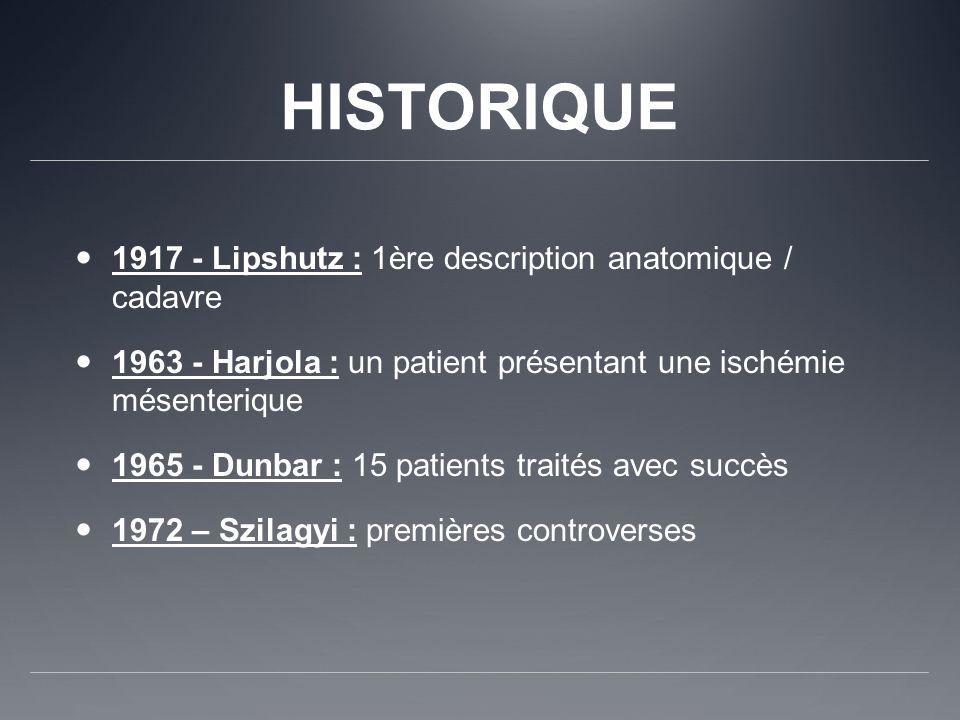 HISTORIQUE 1917 - Lipshutz : 1ère description anatomique / cadavre