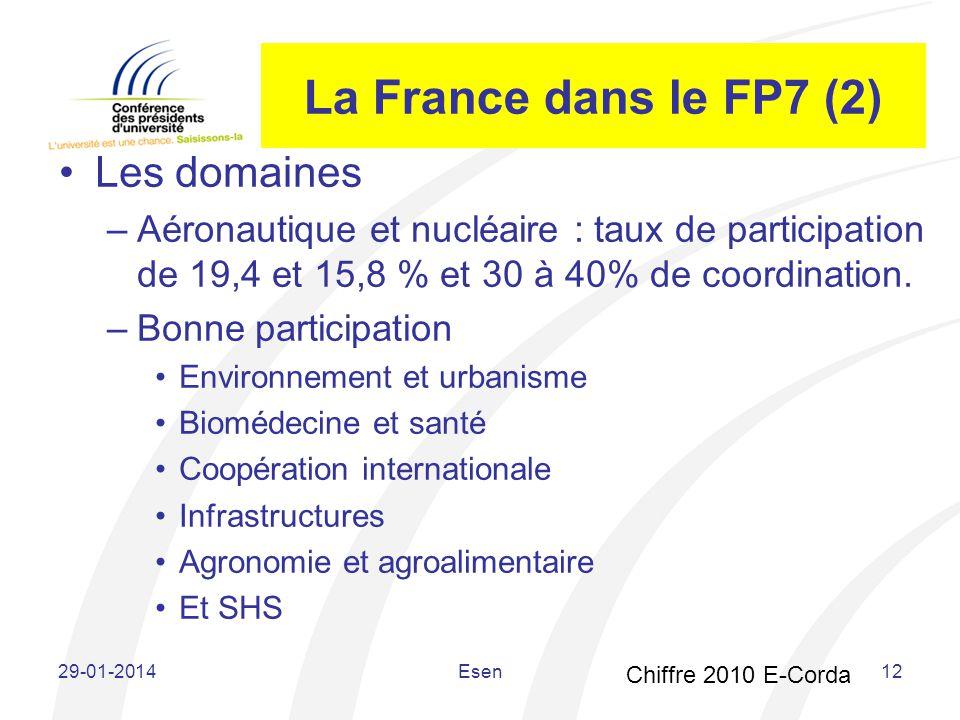 La France dans le FP7 (2) Les domaines