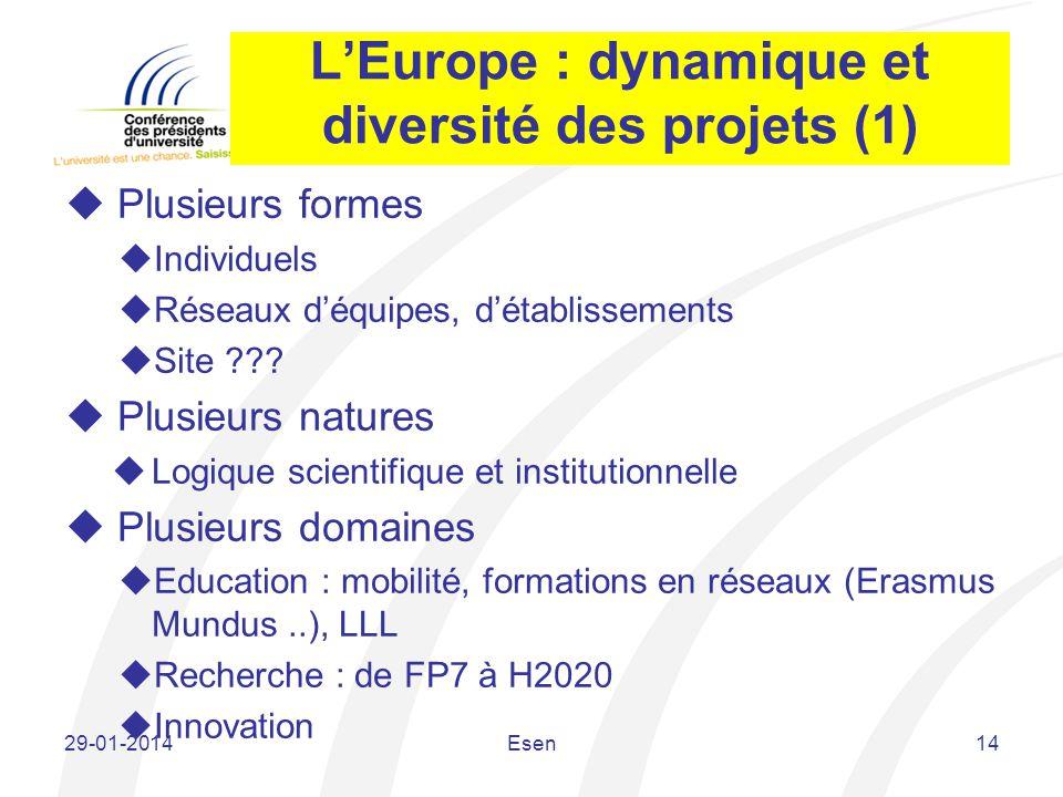 L'Europe : dynamique et diversité des projets (1)