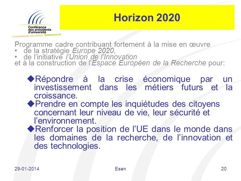 Horizon 2020 Programme cadre contribuant fortement à la mise en œuvre. de la stratégie Europe 2020,