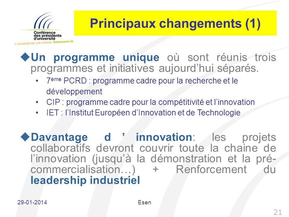 Principaux changements (1)