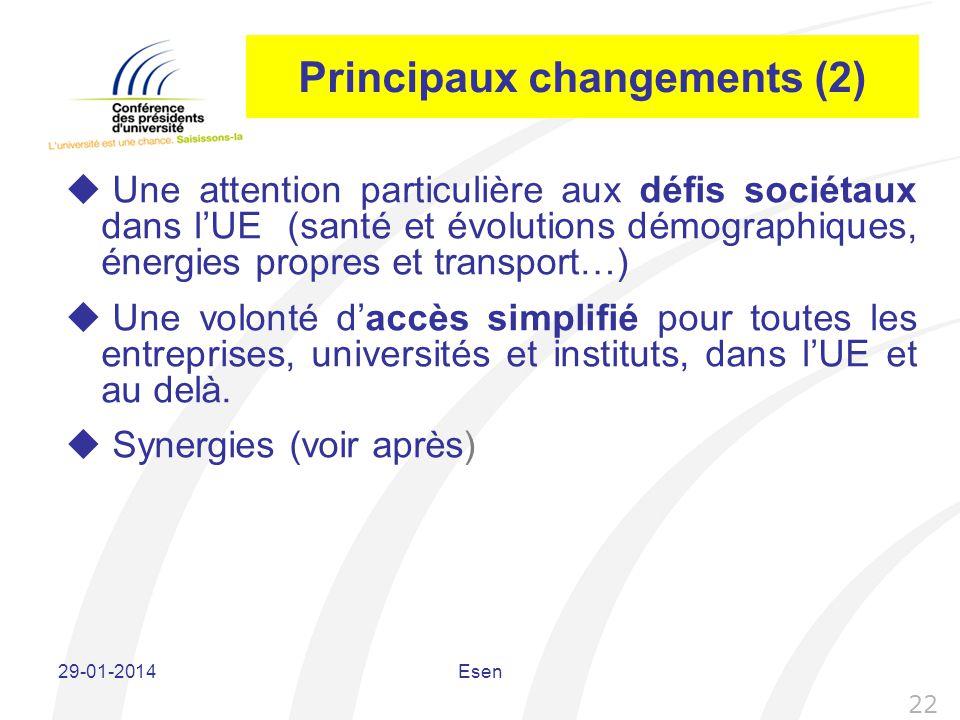 Principaux changements (2)
