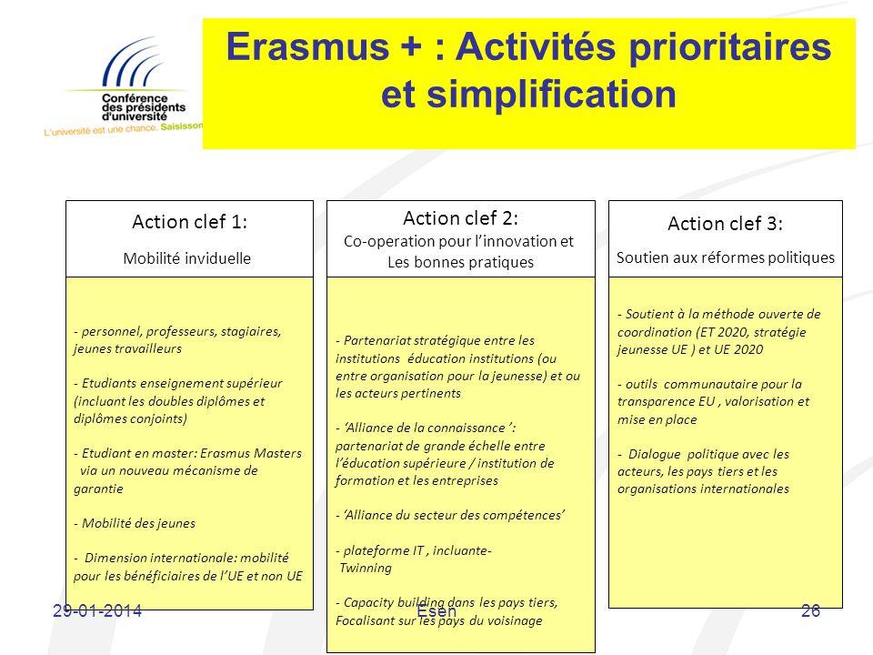 Erasmus + : Activités prioritaires et simplification
