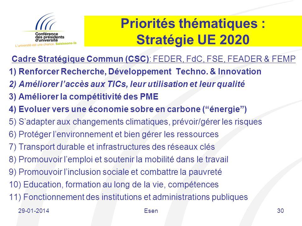 Priorités thématiques : Stratégie UE 2020