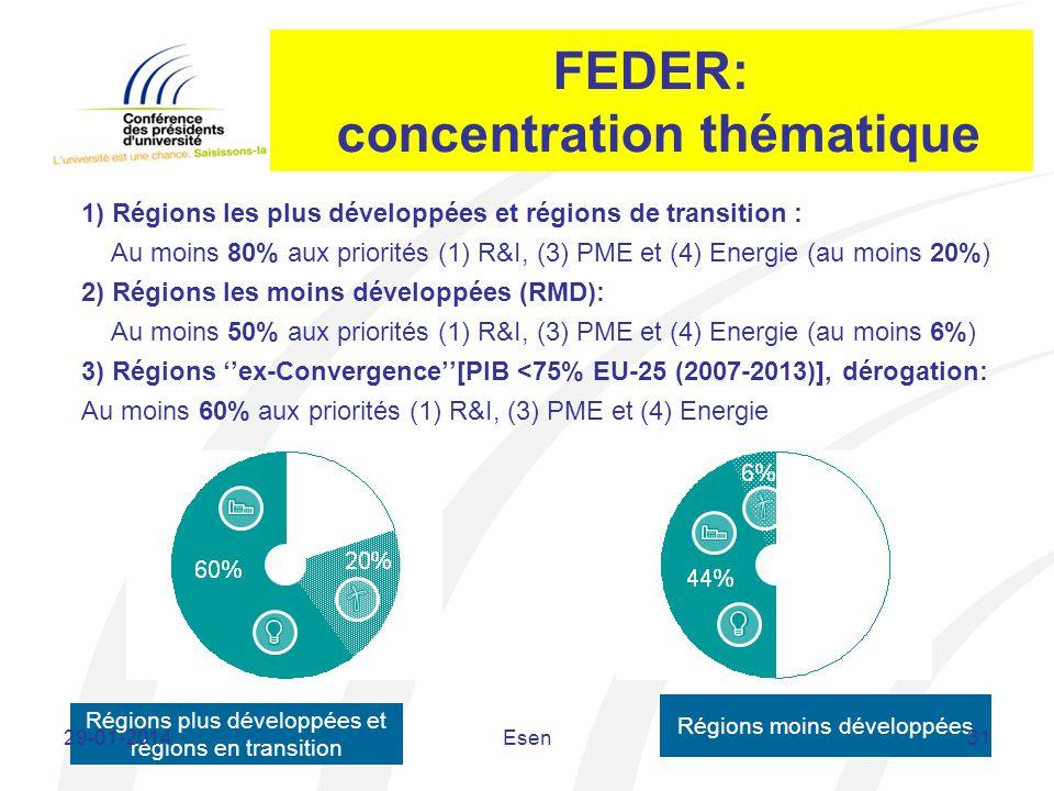 FEDER: concentration thématique