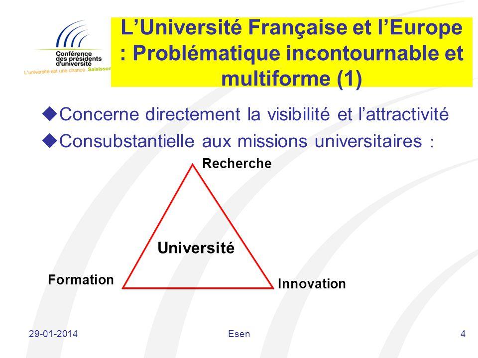 L'Université Française et l'Europe : Problématique incontournable et multiforme (1)