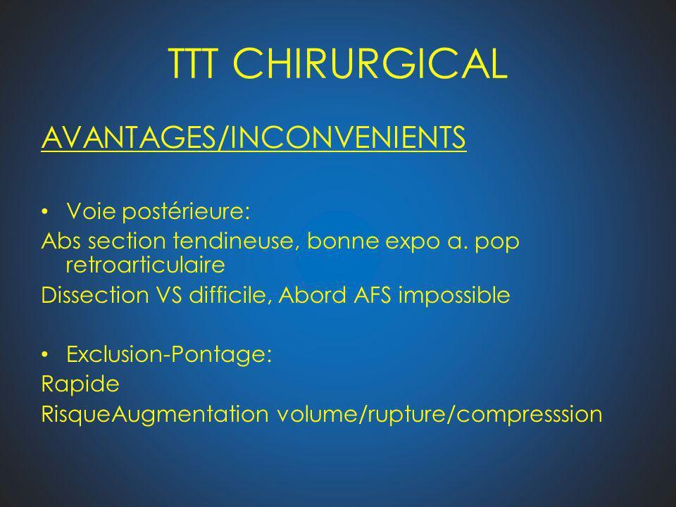 TTT CHIRURGICAL AVANTAGES/INCONVENIENTS Voie postérieure: