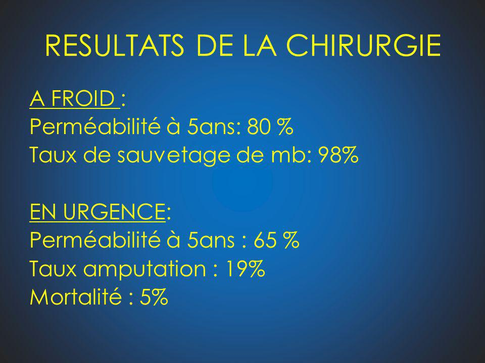 RESULTATS DE LA CHIRURGIE