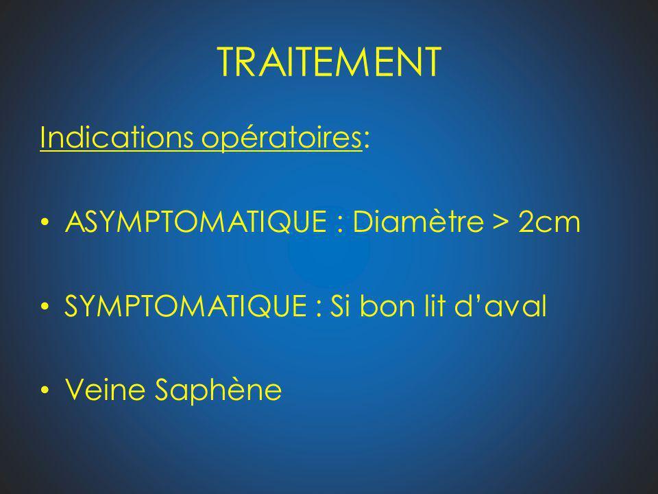 TRAITEMENT Indications opératoires: ASYMPTOMATIQUE : Diamètre > 2cm