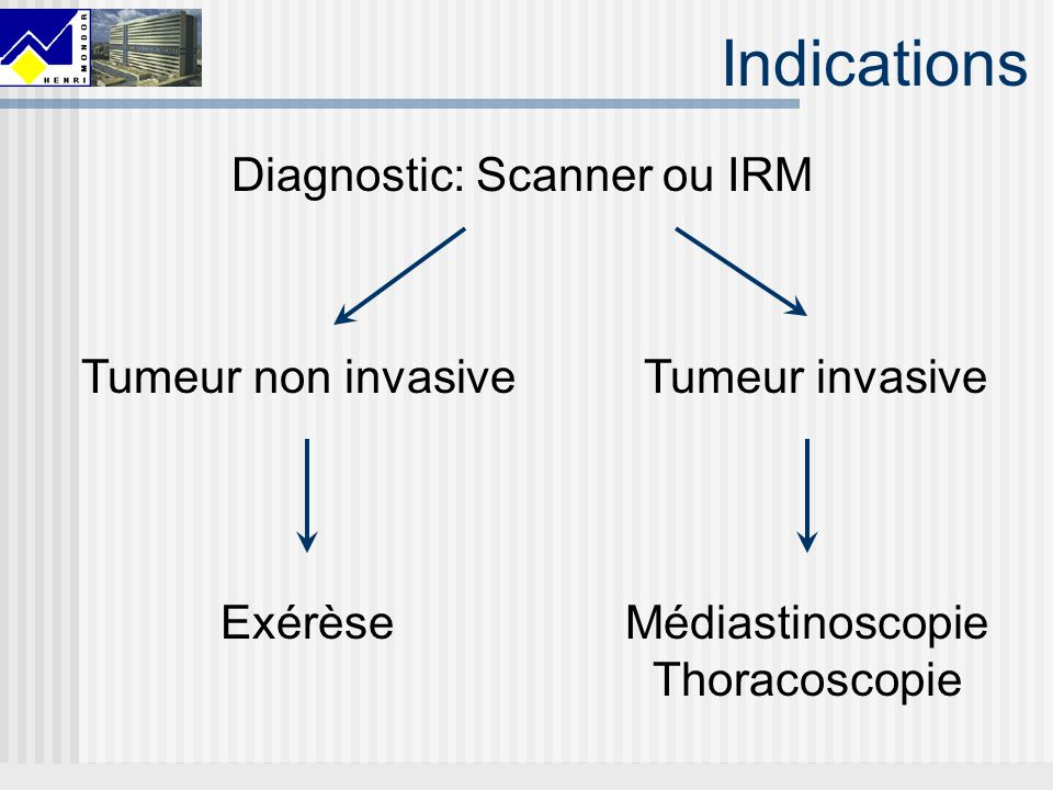 Diagnostic: Scanner ou IRM